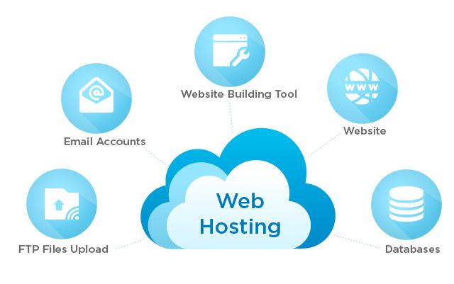Considerations for Choosing a Good Web Hosting Provider